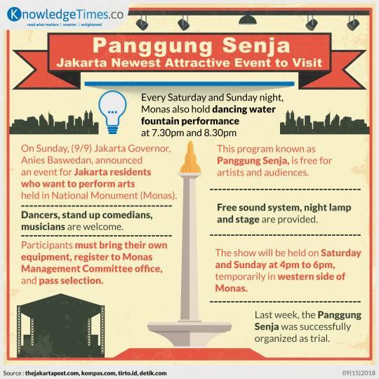 Panggung Senja – Jakarta Newest Attractive Event to Visit