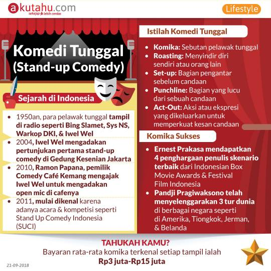 Komedi Tunggal (Stand-up Comedy)