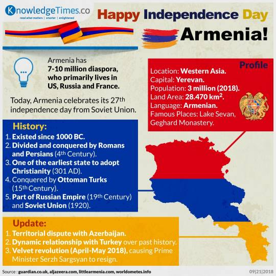 Happy Independence Day, Armenia!