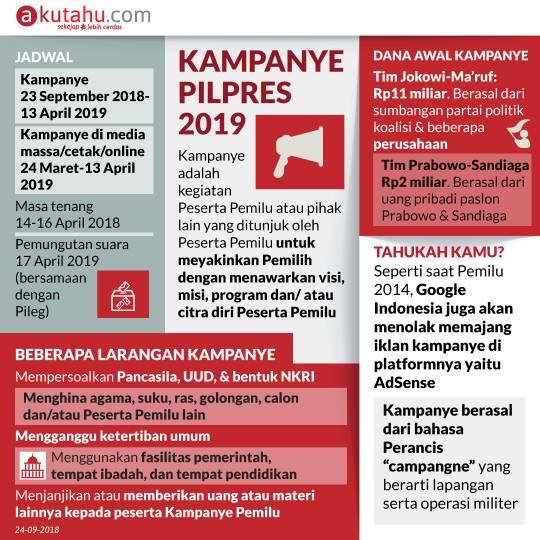 Kampanye Pilpres 2019