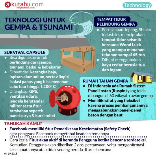 Penemuan Anti Gempa & Tsunami