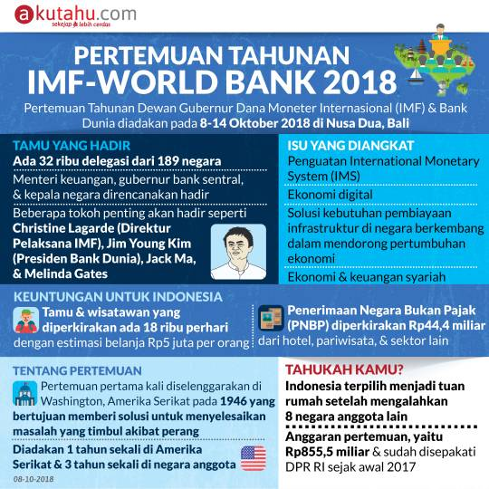 Pertemuan Tahunan IMF-World Bank 2018