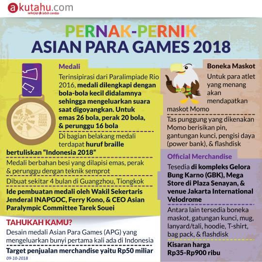 Pernak-Pernik Asian Para Games 2018