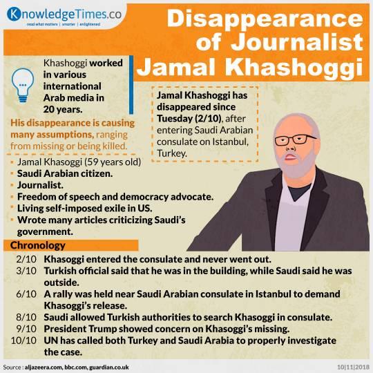 Disappearance of Journalist, Jamal Khashoggi