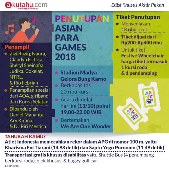 Penutupan Asian Para Games 2018
