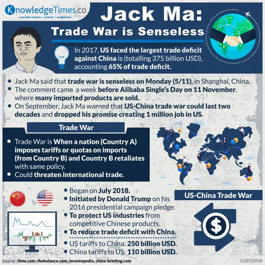 Jack Ma: Trade War is Senseless