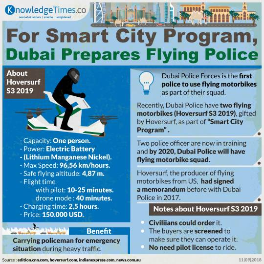 For Smart City Program, Dubai Prepares Flying Police