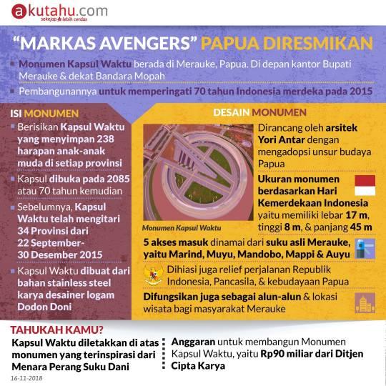 """""""Markas Avengers"""" Papua Diresmikan"""