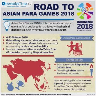 ROAD TO ASIAN PARA GAMES 2018