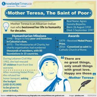 Mother Teresa, The Saint of Poor