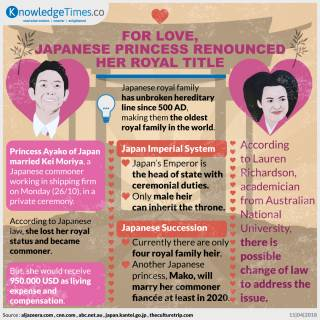 For Love, Japanese Princess Renounced Her Royal Title