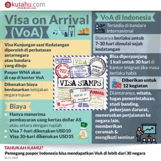 Visa on Arrival (VoA)