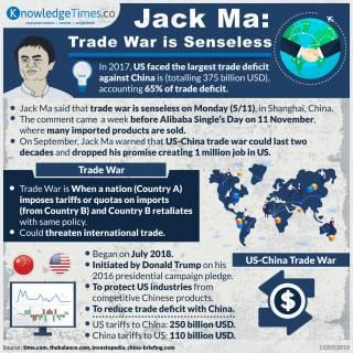 Jack Ma: Trade War is Senseless