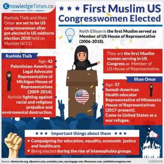 First Muslim US Congresswomen Elected