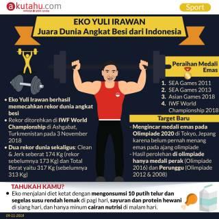 Eko Yuli Irawan, Juara Dunia Angkat Besi dari Indonesia