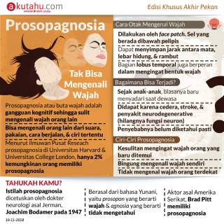 Prosopagnosia, Tak Bisa Mengenali Wajah