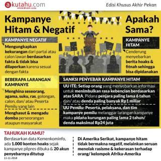 Kampanye Hitam & Negatif, Apakah Sama?