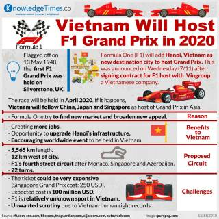 Vietnam Will Host F1 Grand Prix in 2020