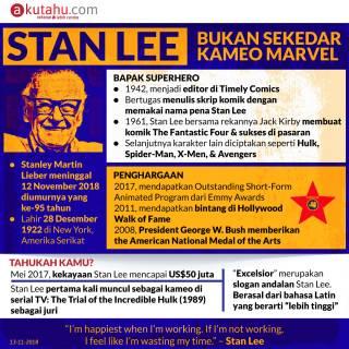 Stan Lee, Bukan Sekedar Kameo Marvel