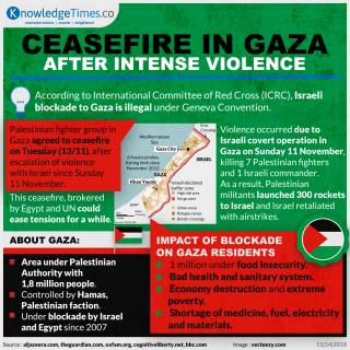 Ceasefire in Gaza After Intense Violence