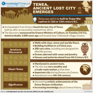 Tenea, Ancient Lost City Emerges