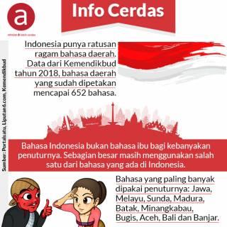 Indonesia Punya Ratusan Ragam Bahasa Daerah