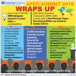 APEC Summit 2018 Wraps Up