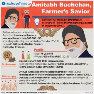 Amitabh Bachchan, Farmer's Savior
