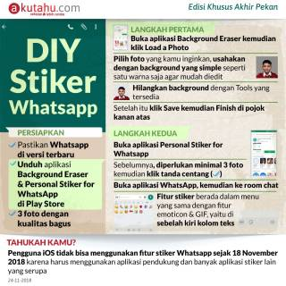 DIY Stiker Whatsapp