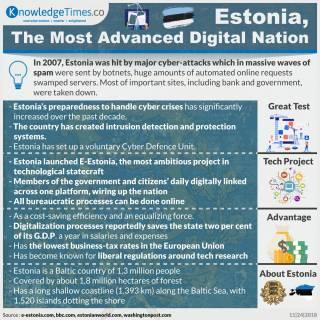 Estonia, The Most Advanced Digital Nation
