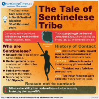 The Tale of Sentinelese Tribe