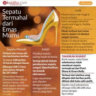 Sepatu Termahal dari Emas Murni
