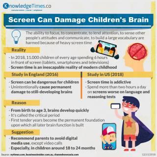 Screen Can Damage Children's Brain