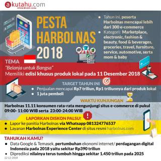 Pesta Harbolnas 2018