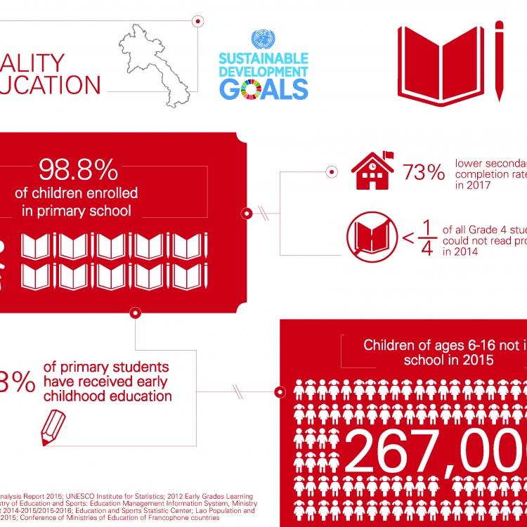 Pendidikan Berkualitas Demi Kemajuan Indonesian