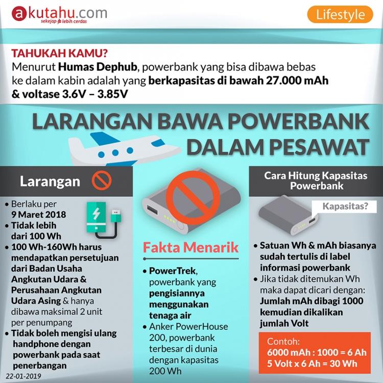 Larangan Bawa Powerbank dalam Pesawat