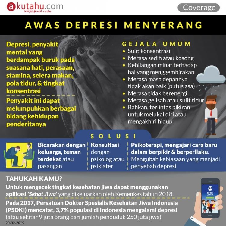 Awas Depresi Menyerang