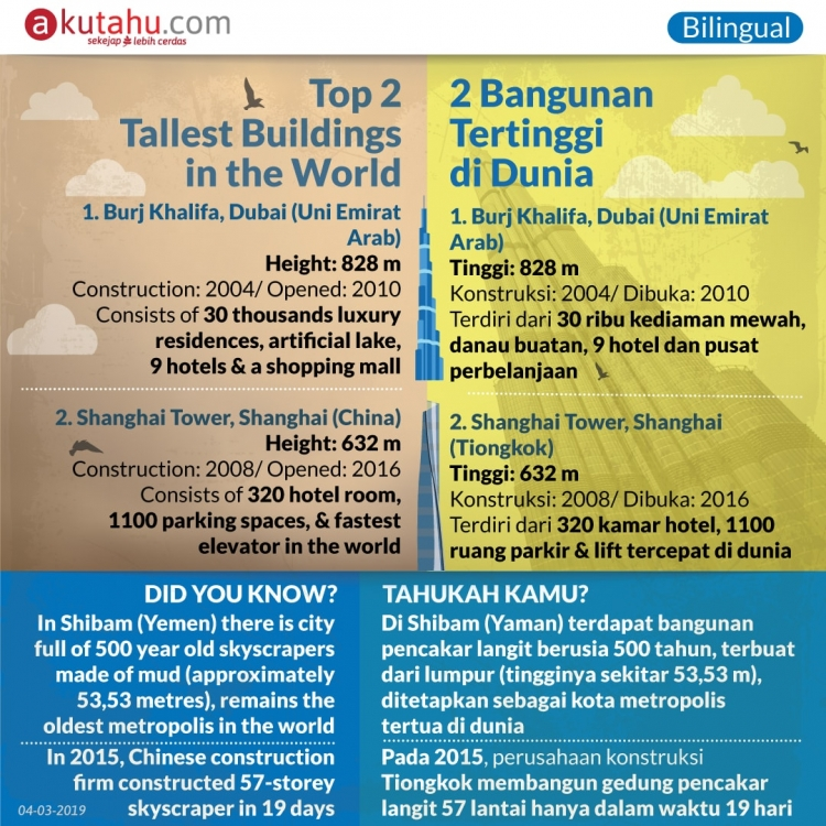 Top 2 Tallest Buildings in the World