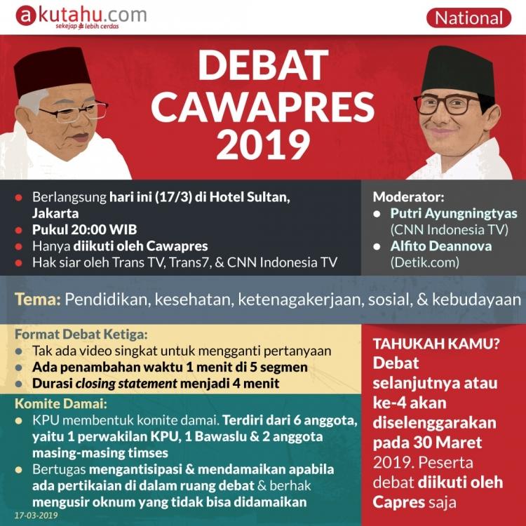Debat Cawapres 2019