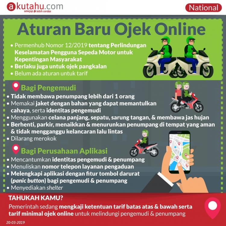 Aturan Baru Ojek Online