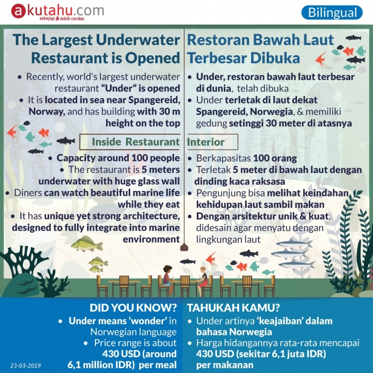 The Largest Underwater Restaurant is Opened