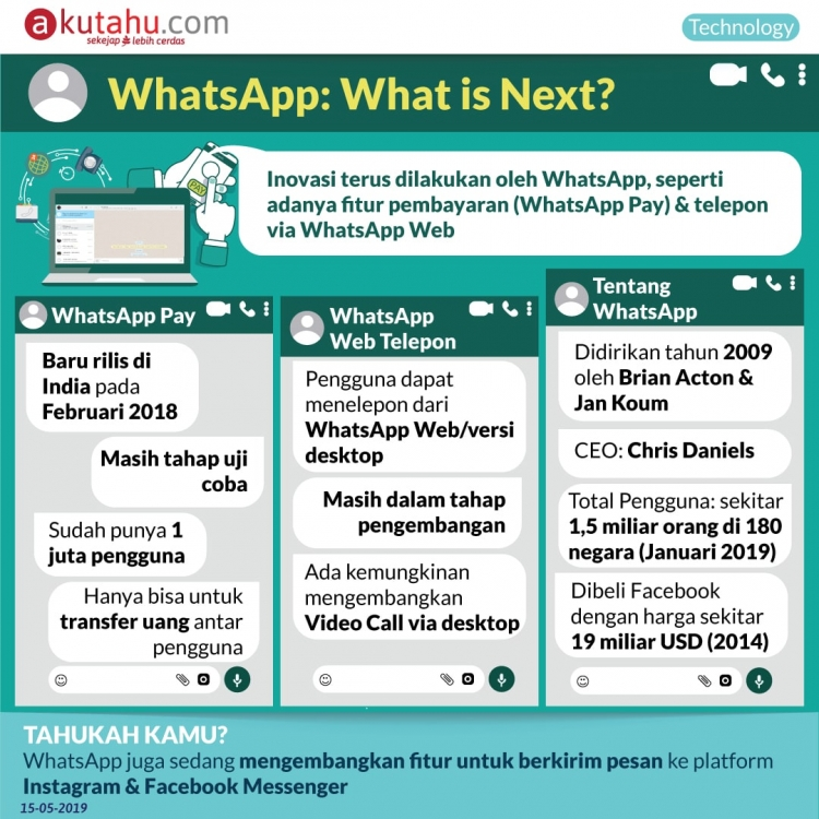 WhatsApp: What is Next?