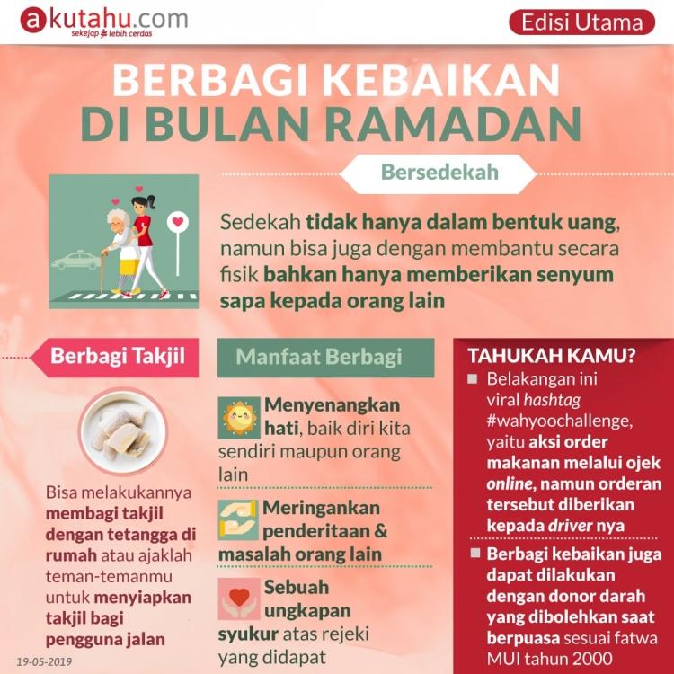 Berbagi Kebaikan di Bulan Ramadan