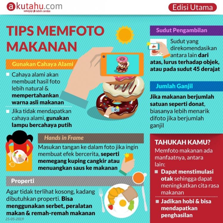 Tips Memfoto Makanan