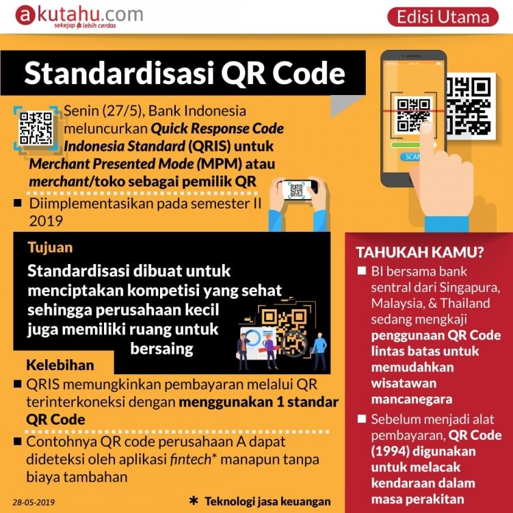 Standarisasi QR Code