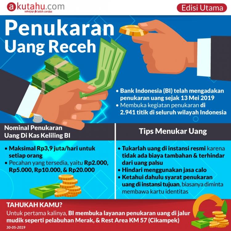 Penukaran Uang Recehan