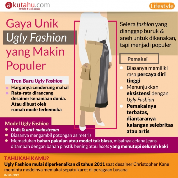 Ugly Fashion