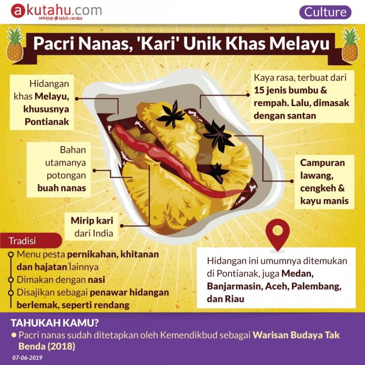 Pacri Nanas, 'Kari' Unik Khas Melayu