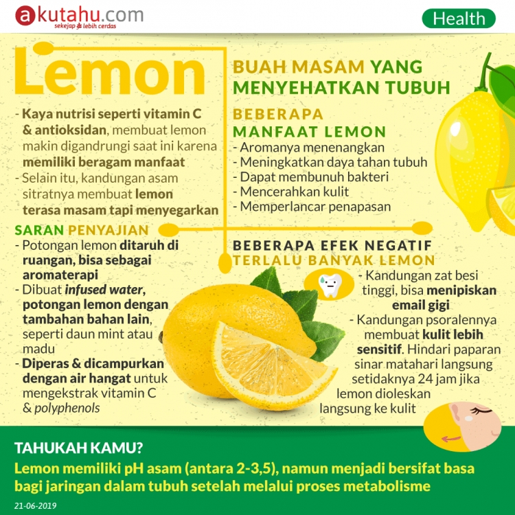 Lemon, Buah Masam yang Menyehatkan Tubuh