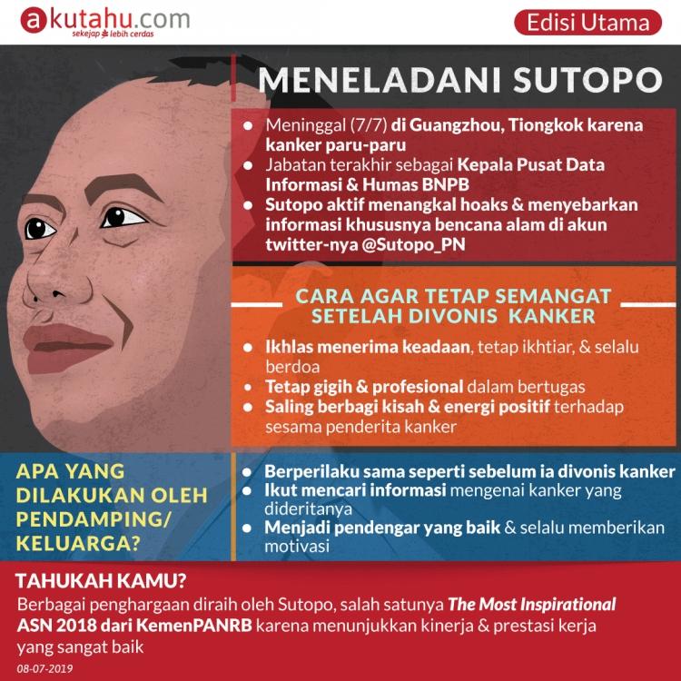 Meneladani Sutopo